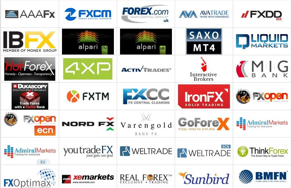 forex broker affects your profit