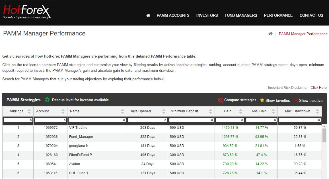 The above table contains the top ranked forex brokers in our database for opening a PAMM account. What is PAMM Forex Account? PAMM stands for Percentage Allocation Management Module and it is a feature which allows clients to invest funds into a 3rd party account, which is typically managed by a professional trader.. In principle it's very similar to investing your money into a managed fund.