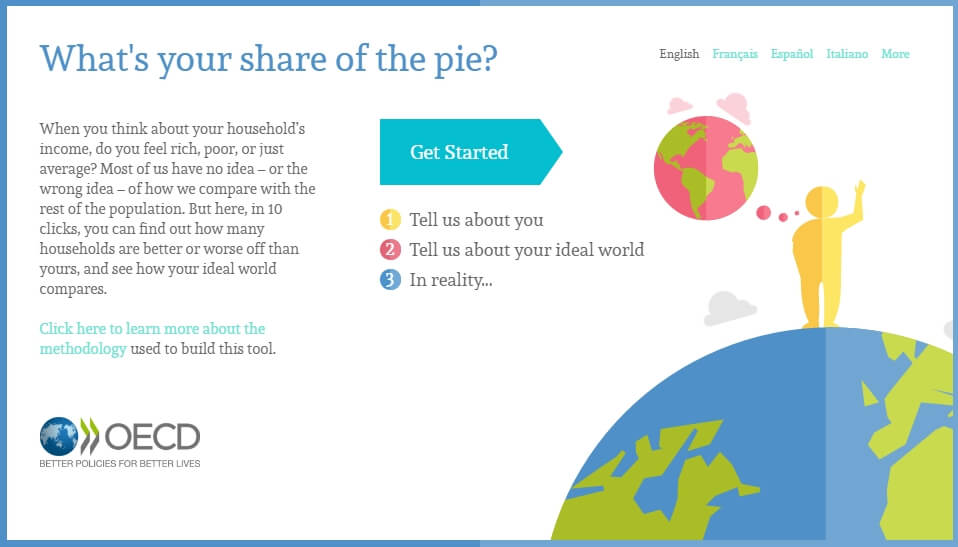What's your share of the pie? _GEM-Global Extra Income