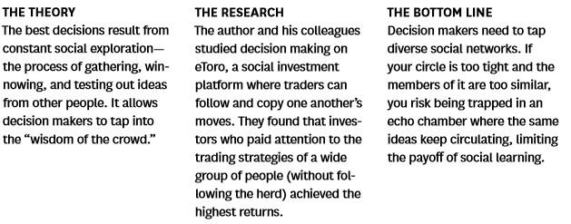 Harvard Business School Report Summary