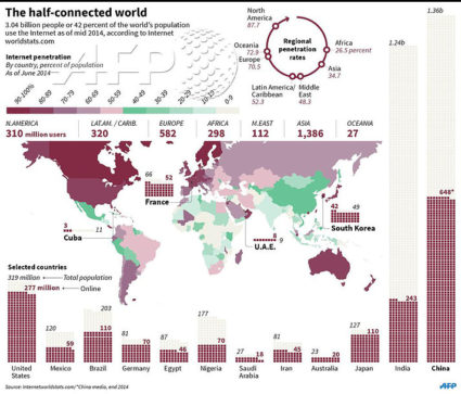 Beat The Bookies - Worldwide Internet Access
