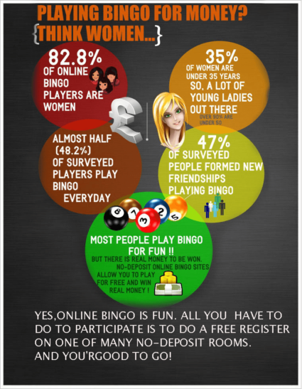 Bingo Female Dominance Market Infographics