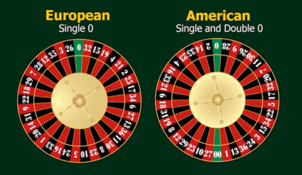 Casino Bonus Expected Value Betting Roulett