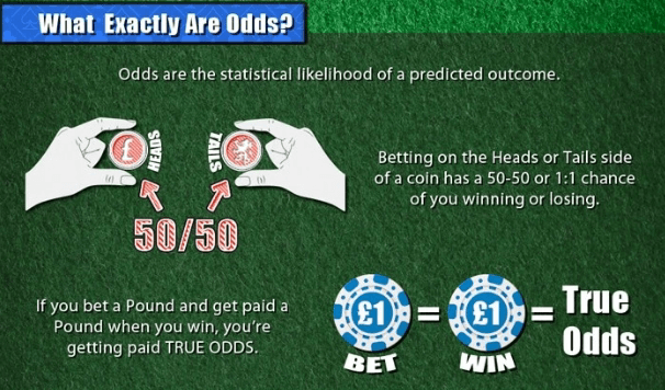 Casino Bonus Expected Value Betting House Edge Odds