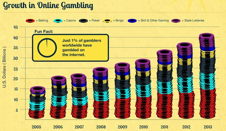 Casino Bonus Strategy Expected Value Betting Casino Market Evolution