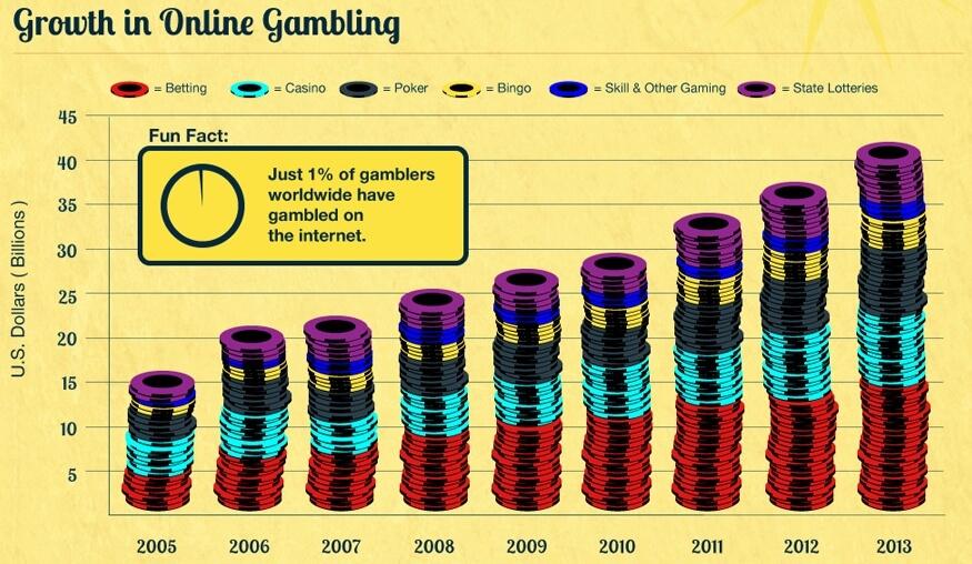 Casino bonus strategy winstar casino.com