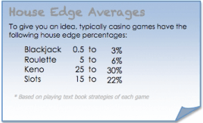 Casino Bonus Expected Value Betting Average House Edge By Game