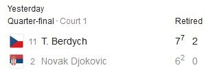 Dutching Betting Novak Djokovic Retirement 1