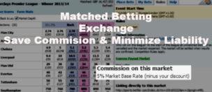 How To Minimize Exchange Lay Betting Commission & Liability For Matched Betting