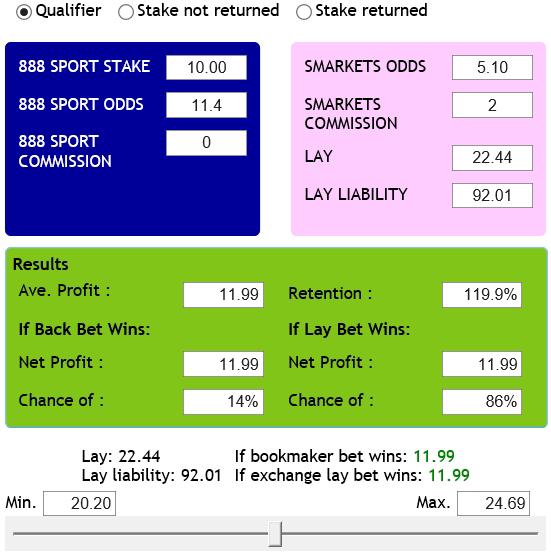 enhanced bets, 888sport enhanced odds calculation table