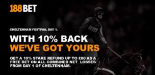 Risk Free bet 188Bet Cheltenham