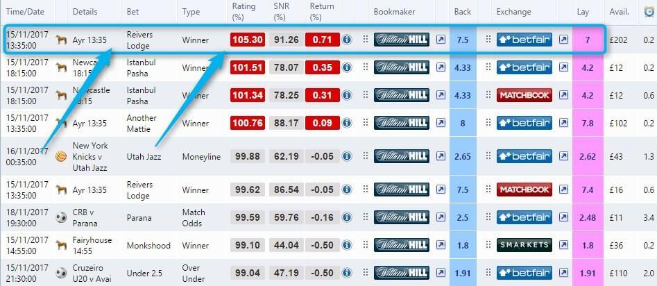 arbitrage sports betting advice sites