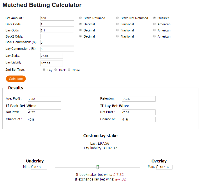 Betting Signup Offers Matched Betting Underlay Calculation