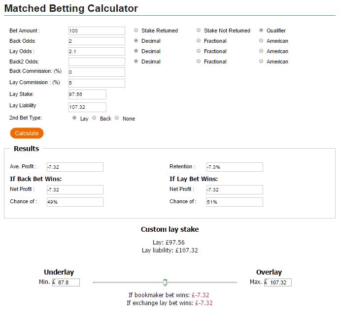 Underlay gambling definition rivers poker tournaments pittsburgh