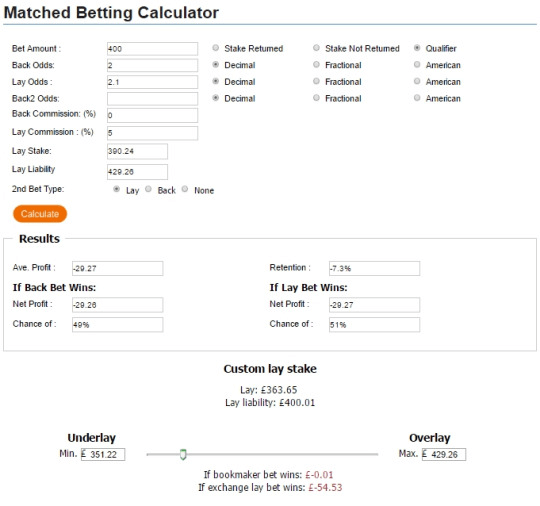 Betting Signup Offers Matched Betting Underlay Calculator 2