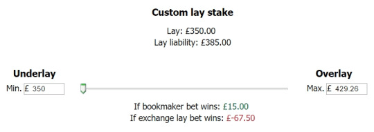 Matched Betting Underlay Final Calculation