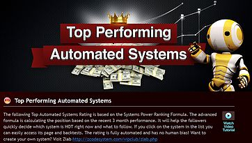 ZCode Review, Top Performing Automated System