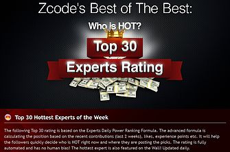 ZCode Review, Top 30 Expert Tipsters