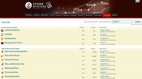 ZCode Review, Private Forum