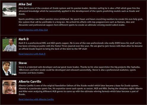 ZCode Review, Team Members Profile