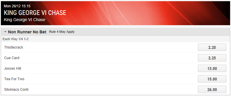 Ladbrokes King George VI Odds