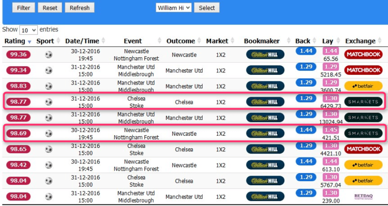 Wh Betting Odds - image 11