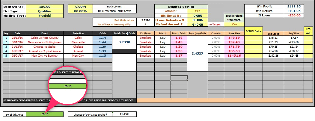 real time script GEM matched betting,ACCA Insurance Lock-In Profit Calculation