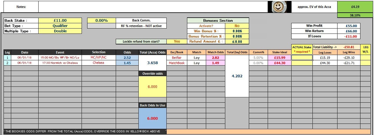 betway betting, acca boost spreadsheet