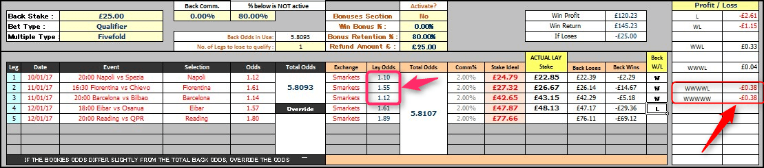 Coral ACCA Insurance Spreadsheet Calculation 2
