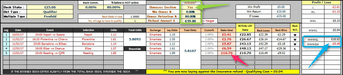 Coral ACCA Insurance Spreadsheet Calculation 3