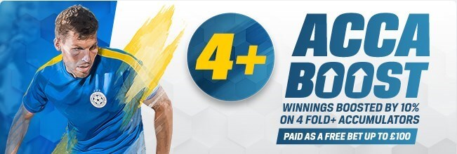 Coral ACCA Price Boost
