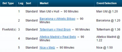 William Hill ACCA Insurance Selection Table