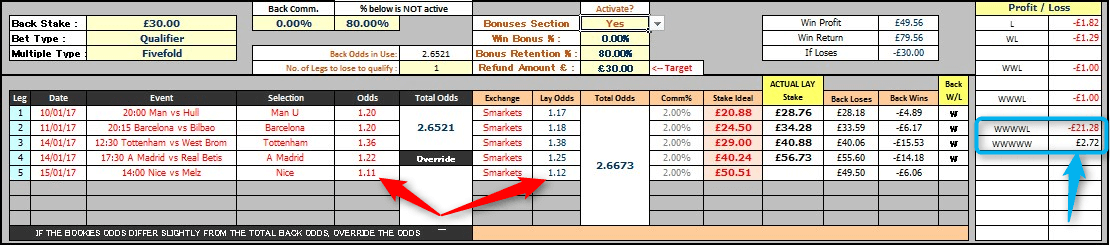 How To Lock-In Profit on Bet Accumulator Insurance – 0 Loser Until