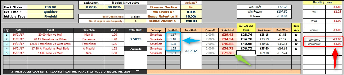 William Hill ACCA Spreadsheet Calculation