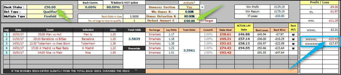 William Hill ACCA Insurance Spreadsheet Alternative Stake