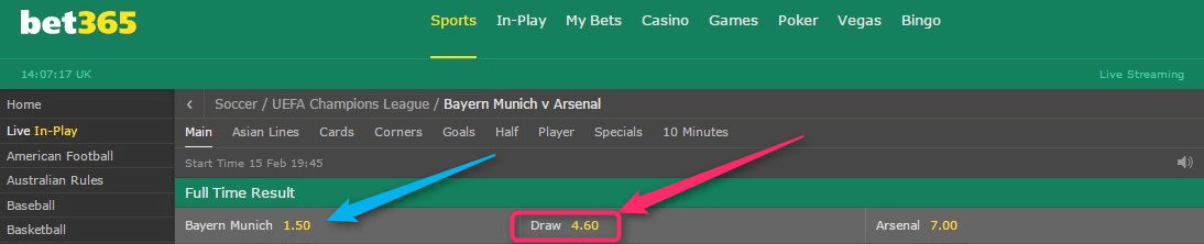Bet365 In-Play Offer Guaranteed Profit Updated Odds