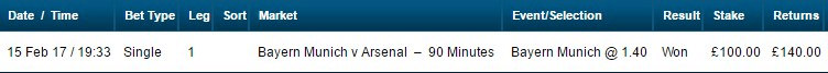 Bet365 In-Play Offer Guaranteed Profit William Hill Refund Proof