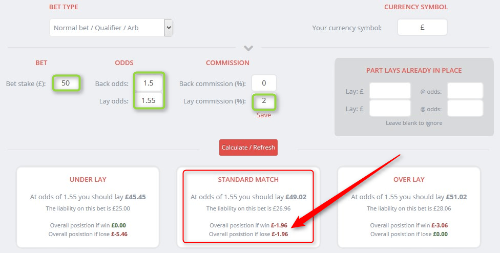 Bet365 In-Play Offer Guaranteed Profit Calculator