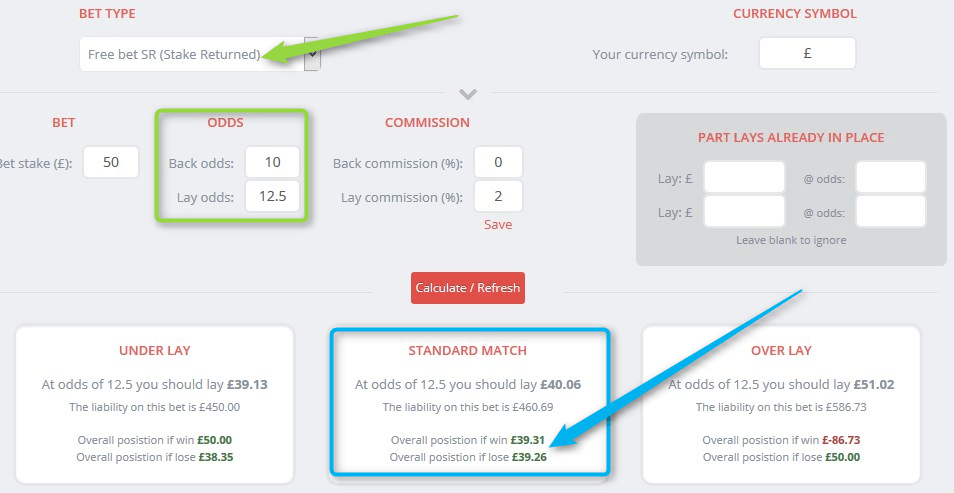 Bet365 In-Play Offer Guaranteed Profit Final Profit Calculator
