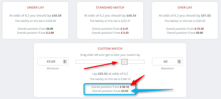 Bet365 Feature Race Lock-In Profit Approach Custom Calculation