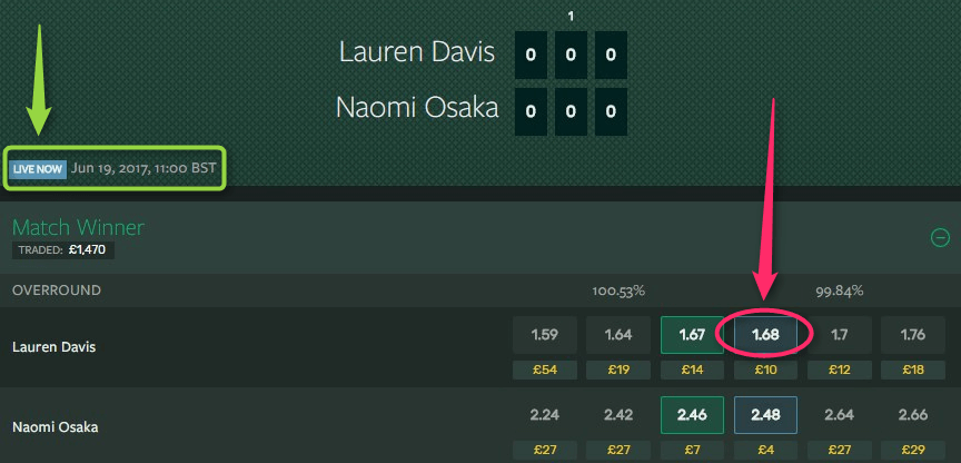 Live Betting Tennis SMarkets Lay Before Game
