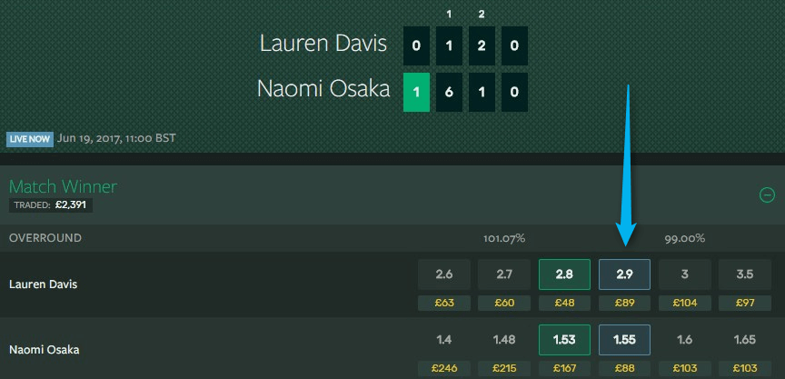 Live Betting Tennis SMarkets Lay Game Interval