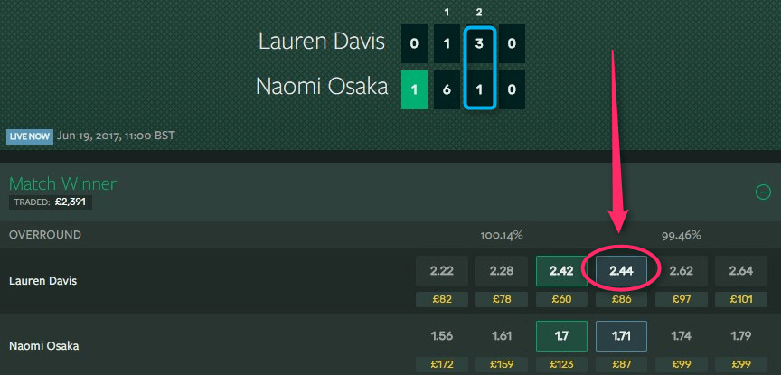 Live Betting Tennis SMarkets Lay Risk Game Interval