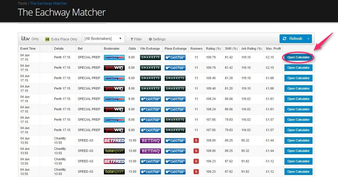 Oddsmonkey Review Each Way Matcher Finder