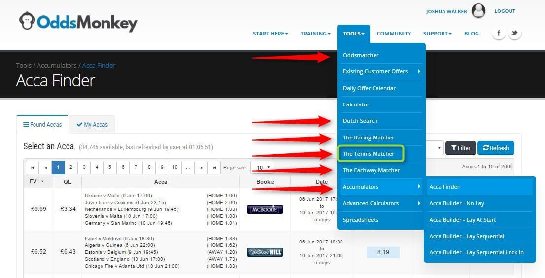 Oddsmonkey Review Software List