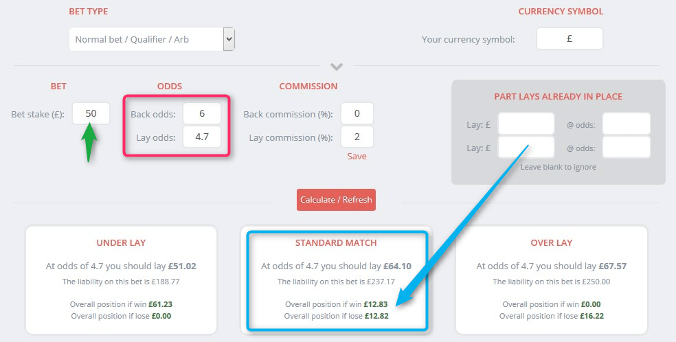 Pricewise Tips Betfred Matched Betting Profit Calculator