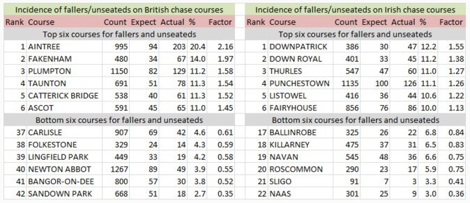 Horse Racing Refund Offers Fallers & Unseated By Coursejpg