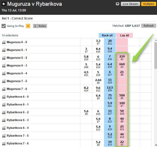 No Lay Matched Betting Ladbrokes Set Betting Lay Betfair