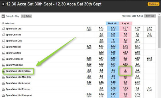 Enhanced Accumulators Betfair Lay Odds