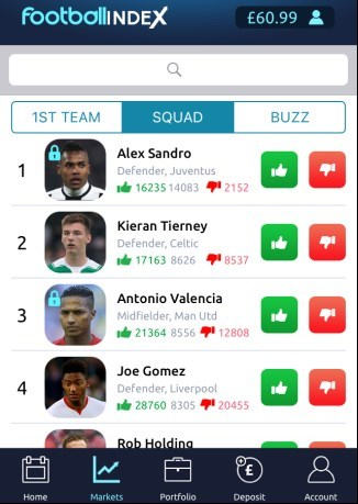 Football Index Review Alex Sandro